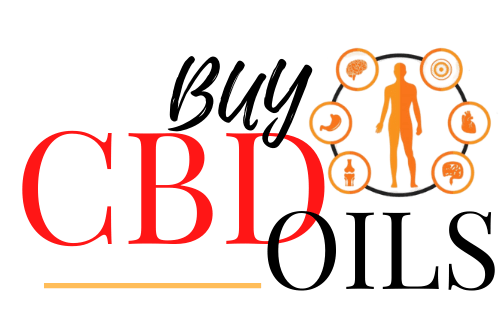 BuyCbdOils.uk Full Spectrum CBD's Text Logo